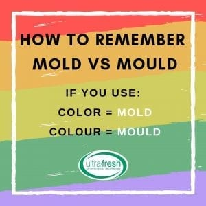 Mold vs Mould: How to remember which one to use